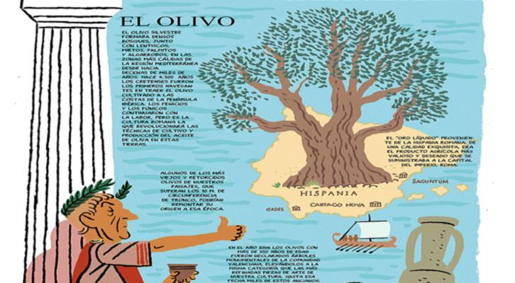 Detalle de la ilustración de Paco Roca para 'Arbolarte'. Imagen cortesía de Imelsa de la Diputación de Valencia.