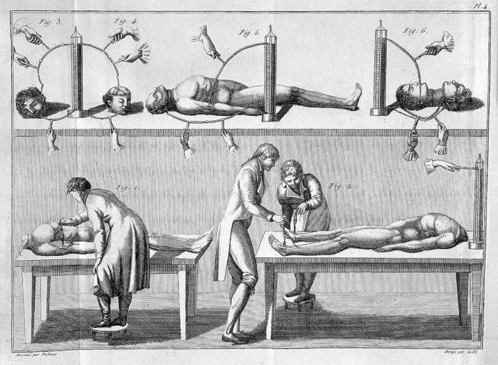 Célebre ilustración de uno de los experimentos galvánicos implementados por el físico italiano Giovanni Aldini en los albores del siglo XIX. Imagen cortesía de los organizadores.
