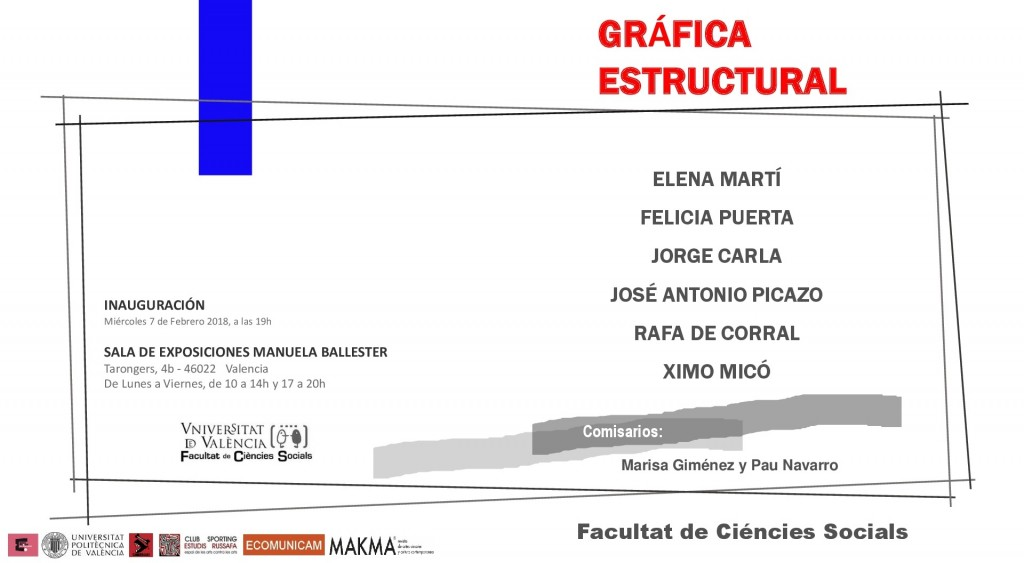 Gráfica Estructural. Makma